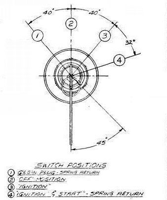 31-527SwitchPositions Yanmar Ignition Wiring Diagram on international ignition wiring diagram, chevrolet ignition wiring diagram, mercury ignition wiring diagram, hyster ignition wiring diagram, ford ignition wiring diagram, kawasaki ignition wiring diagram, jeep ignition wiring diagram, gm ignition wiring diagram, gmc ignition wiring diagram, dodge ignition wiring diagram, chrysler ignition wiring diagram, bolens ignition wiring diagram, briggs & stratton ignition wiring diagram, honda ignition wiring diagram, universal ignition wiring diagram, freightliner ignition wiring diagram, omc ignition wiring diagram, husqvarna ignition wiring diagram, mitsubishi ignition wiring diagram, johnson ignition wiring diagram,